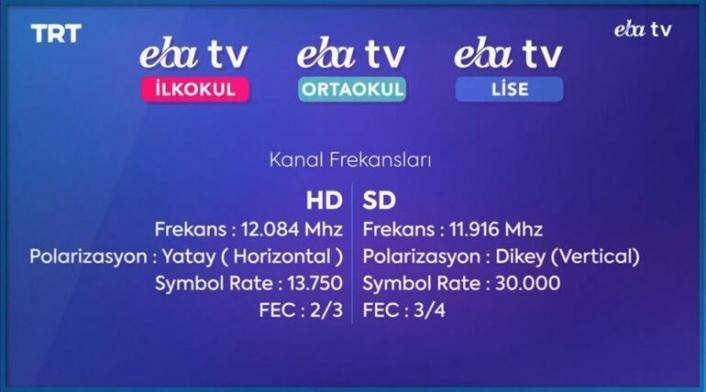 Eba Tv Frekans Bilgileri - TRT Eba İlkokul Ortaokul Lise